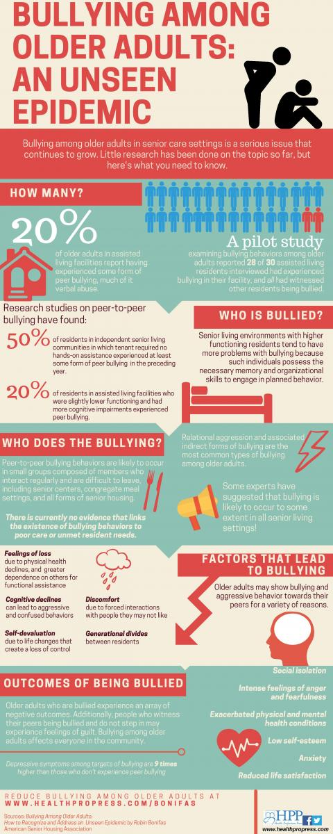 infographic regarding bulying of older adults, pdf of infographic available by clicking the link below